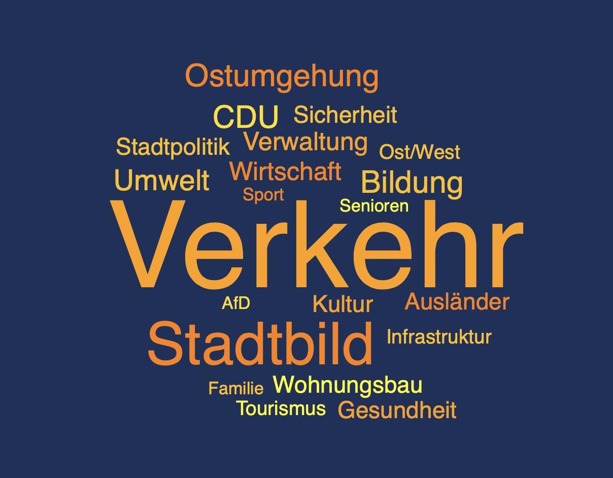 Wortwolke Ihre Celler CDU - Wir hören zu!